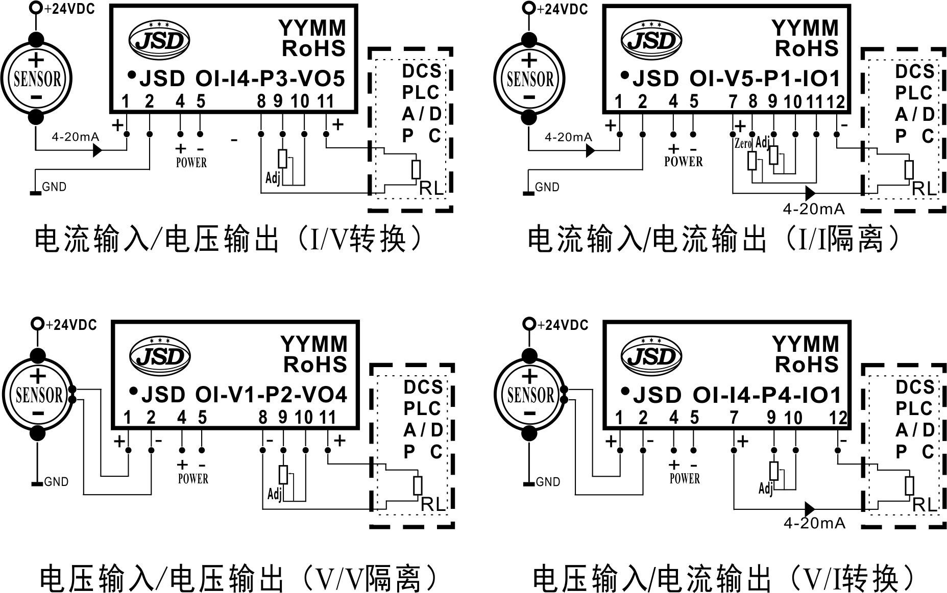 类型:隔离放大器 日期:7/24/2012 2:04:54 PM 点击:179 JSD OI 系列 直流电压/电流信号光电隔离放大器模块IC 产品特征:  低成本、小体积,SIP封装符合UL94-V0阻燃标准  只需外接多圈电位器即可实现零点和增益调节  工作电源、信号输入、信号输出间2500VDC三隔离  工作电源:5VDC,12VDC,15VDC,24VDC等单电源供电  0~5V/0~10V/1~5V/0~20mA/0~10mA/4~20mA/等电压电流信号之间的相互转换及放大  精度等级