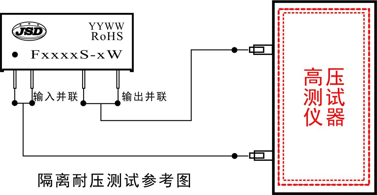 阅读产品说明书,了解其隔离电压及漏电流 2,准备好相应的测试设备及