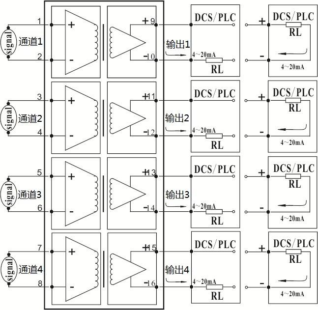 捷晟达科技推出两线制无源4~20ma信号隔离放大器/隔离