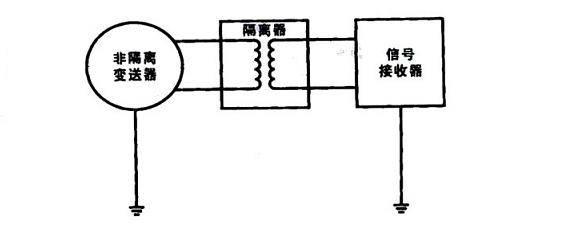 系统产生干扰用信号隔离器(隔离变送器)解决