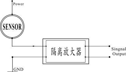 模拟量信号隔离放大器模块ic及芯片在两线制应用中
