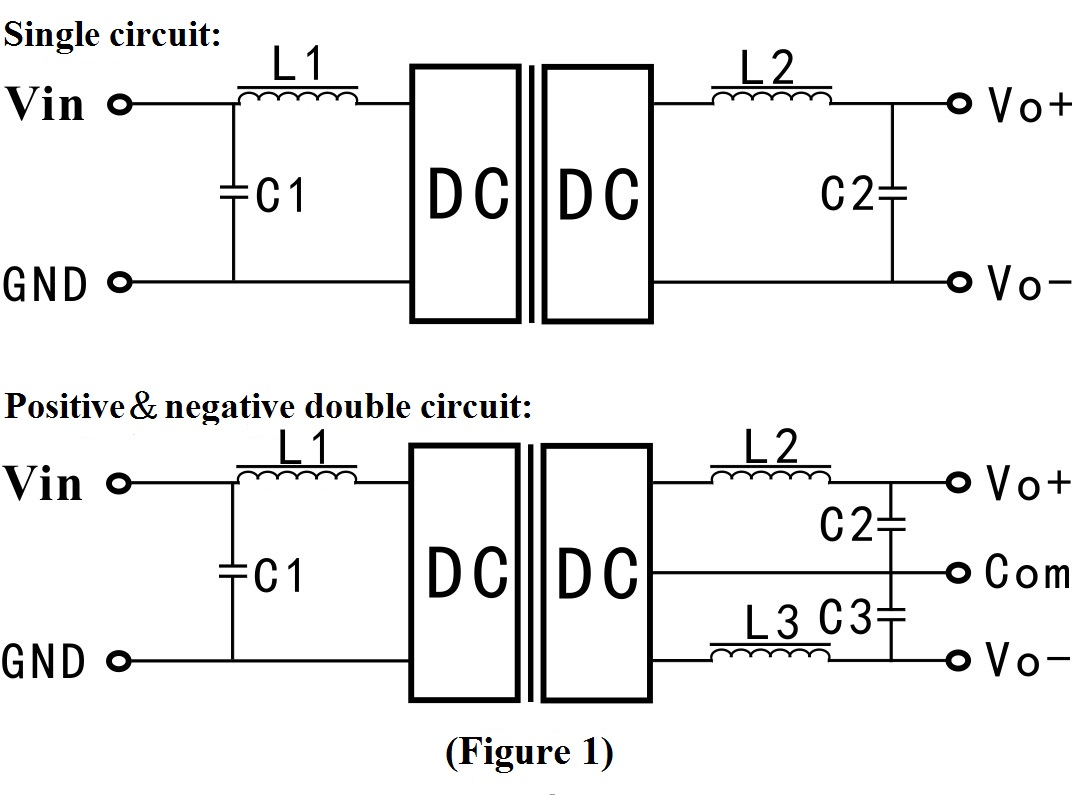 F To V Converter Circuit Diagram - Wiring Diagrams List Dc Converter Wiring Diagram on