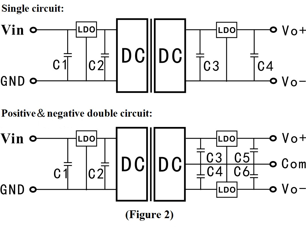 Jsd Dc Converter Recommended Using Circuit And Precautions Dummy Load Constant Current Schema To Ensure The Can Operate Efficiently Reliably Stably When In Use Minimum Output Is Cant Less Than 10 Of Rated Powerand