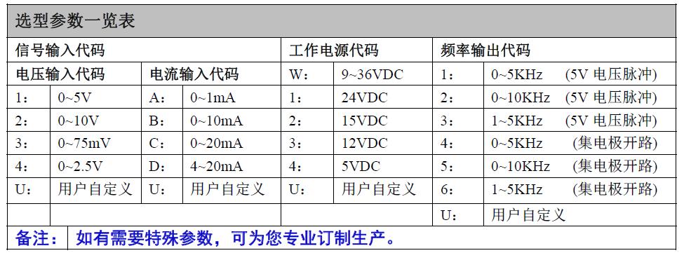 V/F转换器选型表