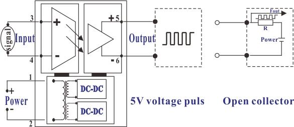 频率脉冲信号隔离转换器,是将输入的模拟量电压(电流)信号采集隔离并