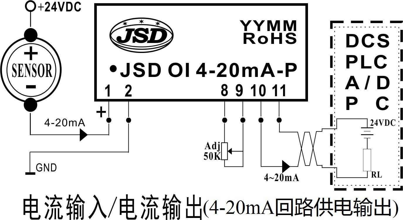 模拟量两线制无源4-20ma输出回路供电隔离放大器调理