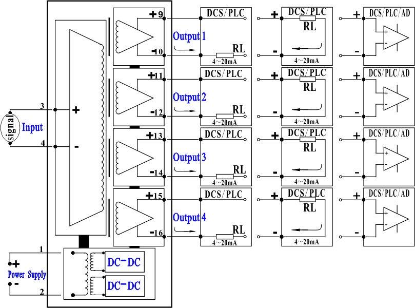 一进四出模拟量隔离变送器