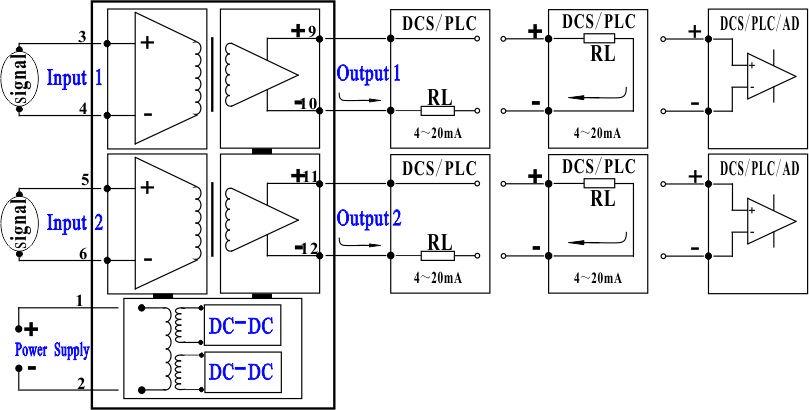 放大,远传给工业控制系统,该隔离变送器为多隔离产品,隔离电压满足