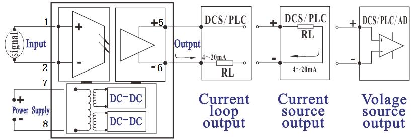 捷晟达科技推出经济型一进一出隔离变送器 深圳捷晟达科技(JSD科技)推出一款小体积低成本模拟量信号隔离变送器,该一进一出隔离变送器是DIN35 1*1 OI-V(I)x-Px-V(I)Ox的升级产品,产品在性能,精度,功耗,产品尺寸及外壳选材上都有所提升,该隔离变送器可对信号进行采集,隔离,转换,无失真远距离传送,该产品具有抗干扰能力强,隔离电压高等特点,广泛应用于:机械制造,船舶制造,环保,水处理,石油化工,工业自动化行业等,该隔离变送器具有以下特点: